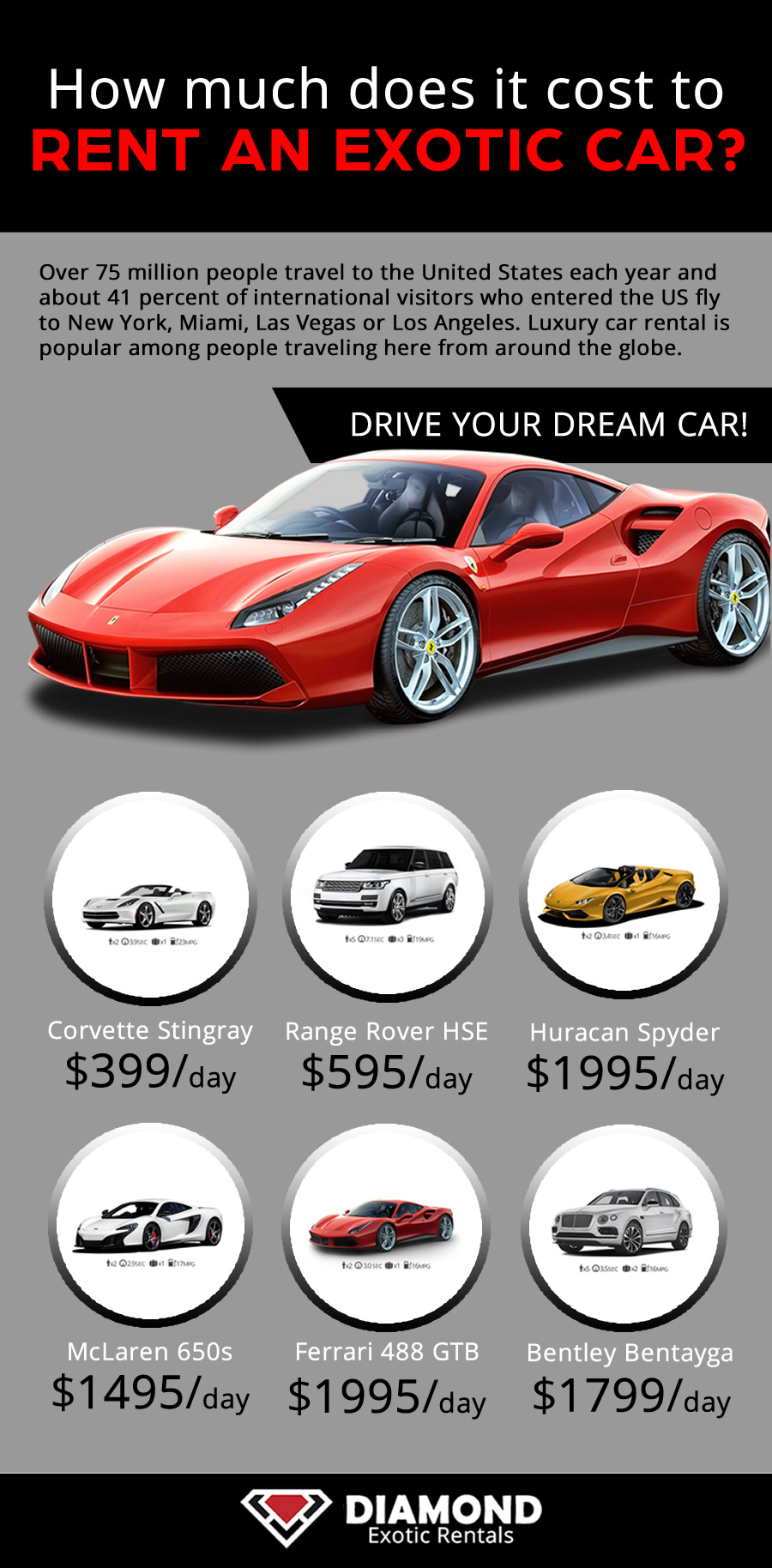 what is the cost to rent an exotic car exotic and luxury car rentals at diamond exotic rentals. Black Bedroom Furniture Sets. Home Design Ideas
