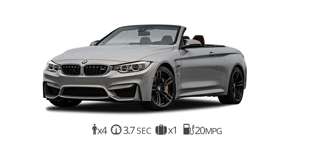 BMW M4 Rental Miami