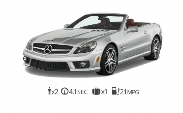 rent Mercedes Benz SL63 AMG rentals