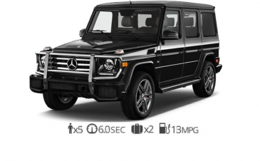 rent Mercedes Benz g63 rentals