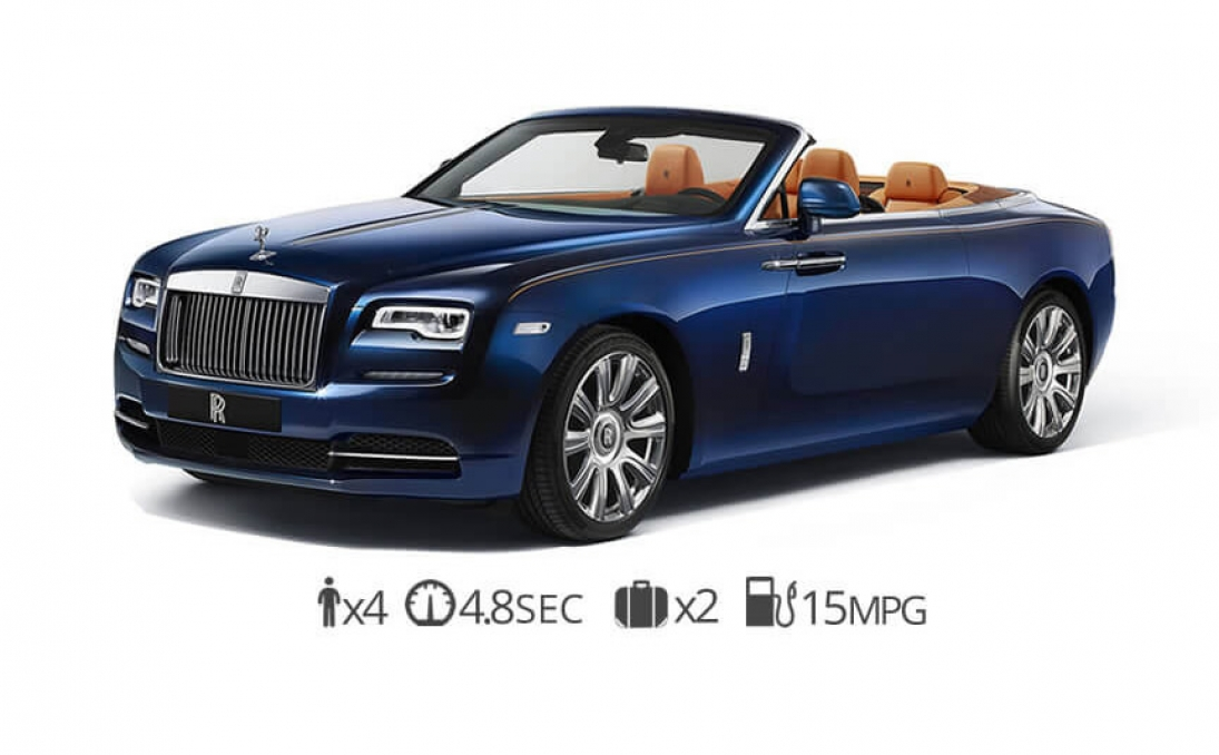 rent Rolls Royce Dawn rentals